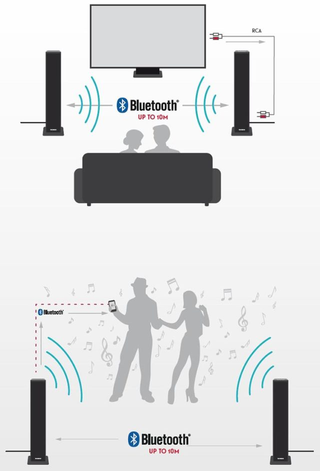 Sistema Stereo Wireless THOMSON – Immagine#2tutu